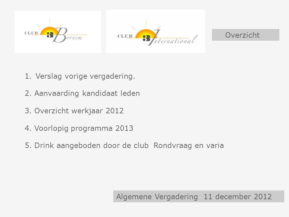 Algemene Vergadering 11 december 2012 Overzicht 1.Verslag vorige vergadering.