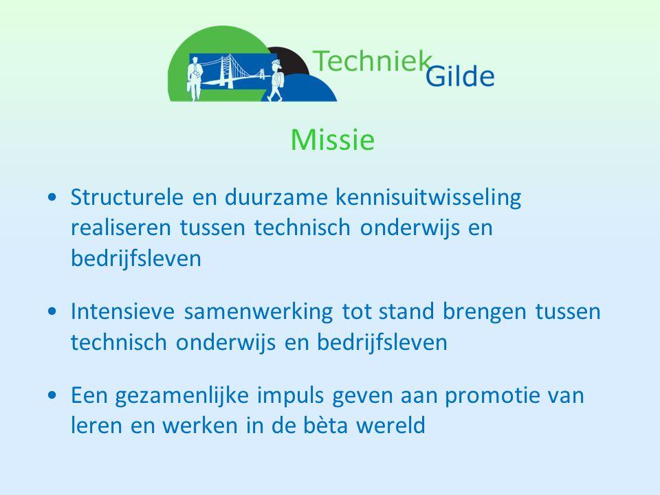 Overige partners ECABO Innovam Leertouwer BV Mossink Elektrotechniek BV Oxyging communicatie & marketing ROI Van den Pol Electrotechniek VTL Wolter & Dros