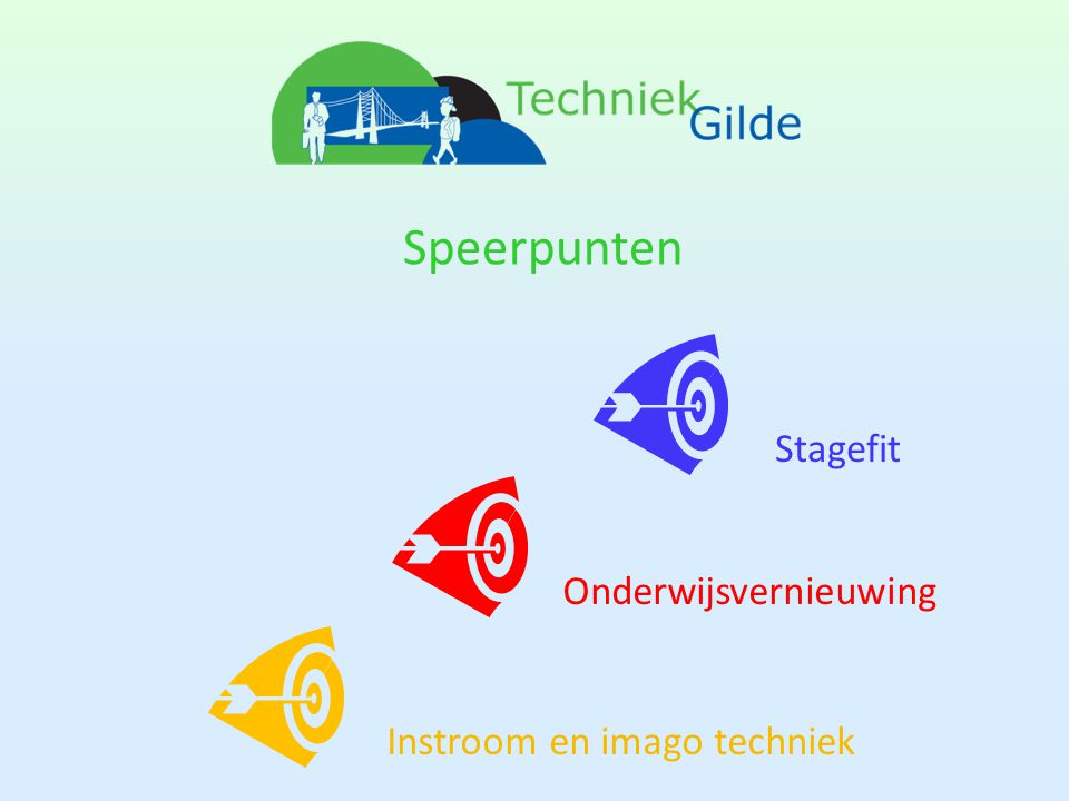 Speerpunten Onderwijsvernieuwing Instroom en imago techniek Stagefit