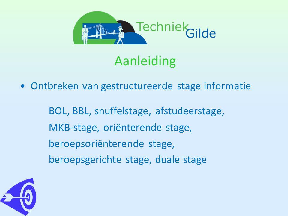 Aanleiding •Ontbreken van gestructureerde stage informatie BOL, BBL, snuffelstage, afstudeerstage, MKB-stage, oriënterende stage, beroepsoriënterende stage, beroepsgerichte stage, duale stage