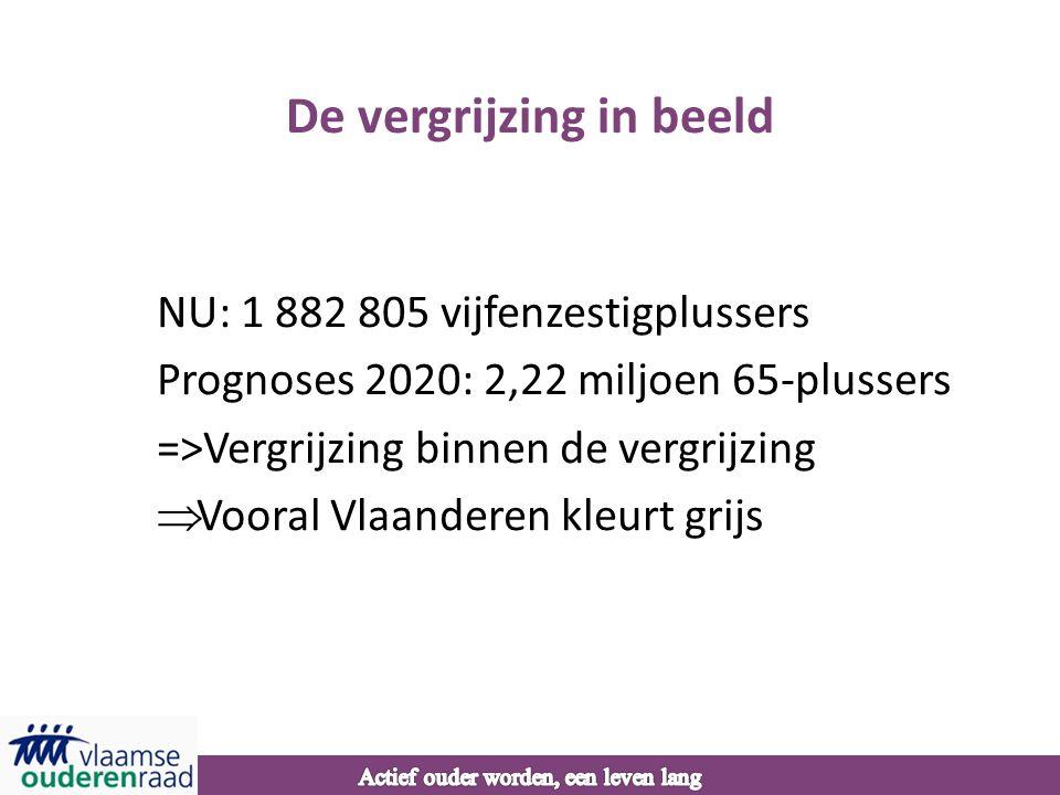 De vergrijzing in beeld NU: 1 882 805 vijfenzestigplussers Prognoses 2020: 2,22 miljoen 65-plussers =>Vergrijzing binnen de vergrijzing  Vooral Vlaanderen kleurt grijs
