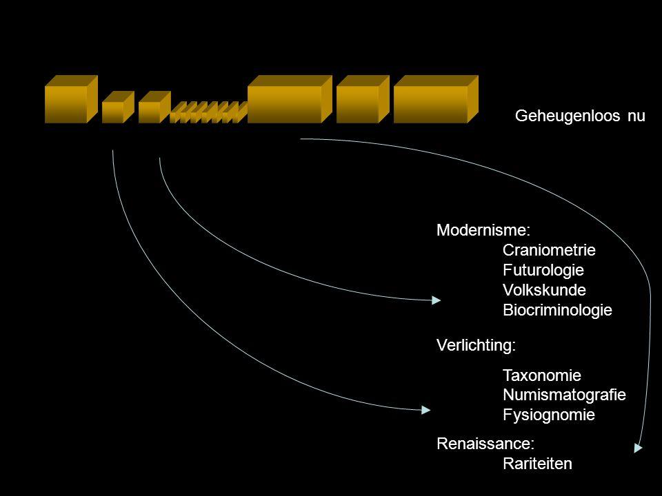 Renaissance: Rariteiten Verlichting: Taxonomie Numismatografie Fysiognomie Modernisme: Craniometrie Futurologie Volkskunde Biocriminologie Geheugenloos nu