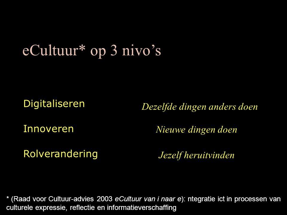 eCultuur* op 3 nivo's Digitaliseren Innoveren Rolverandering * * (Raad voor Cultuur-advies 2003 eCultuur van i naar e): ntegratie ict in processen van culturele expressie, reflectie en informatieverschaffing Dezelfde dingen anders doen Nieuwe dingen doen Jezelf heruitvinden
