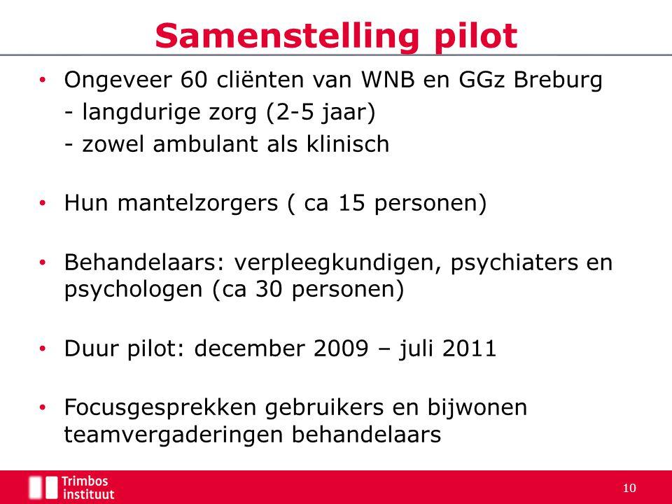 • Ongeveer 60 cliënten van WNB en GGz Breburg - langdurige zorg (2-5 jaar) - zowel ambulant als klinisch • Hun mantelzorgers ( ca 15 personen) • Behan