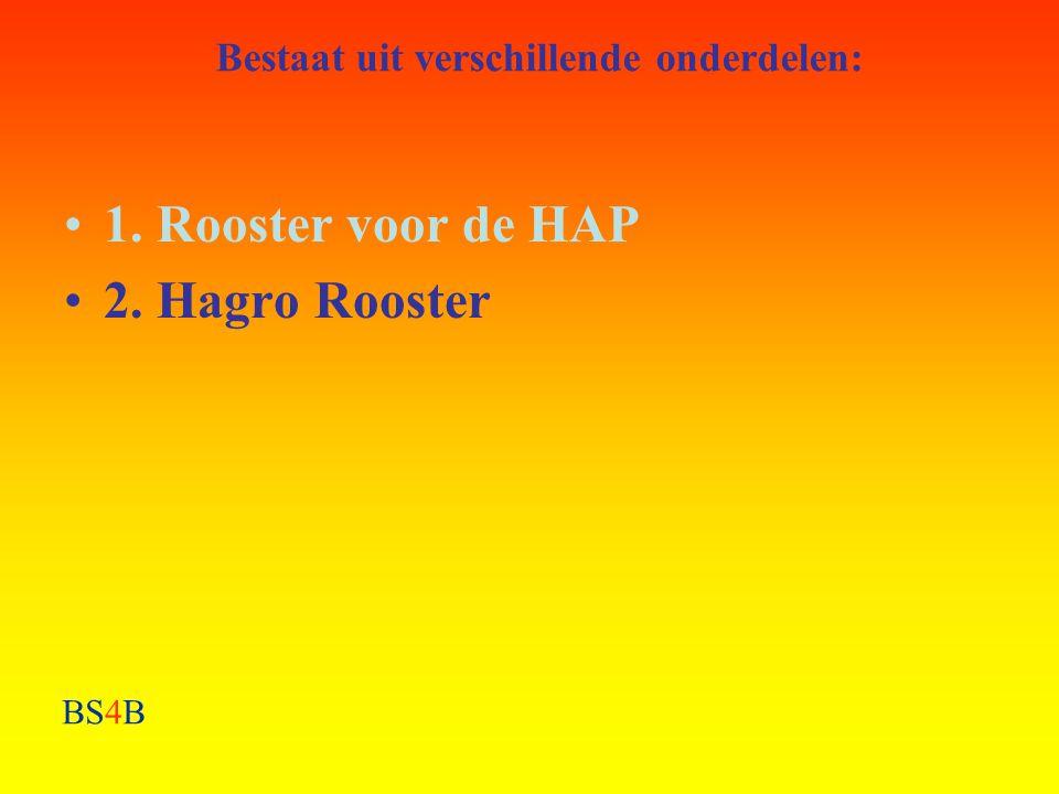 Bestaat uit verschillende onderdelen: •1. Rooster voor de HAP •2. Hagro Rooster