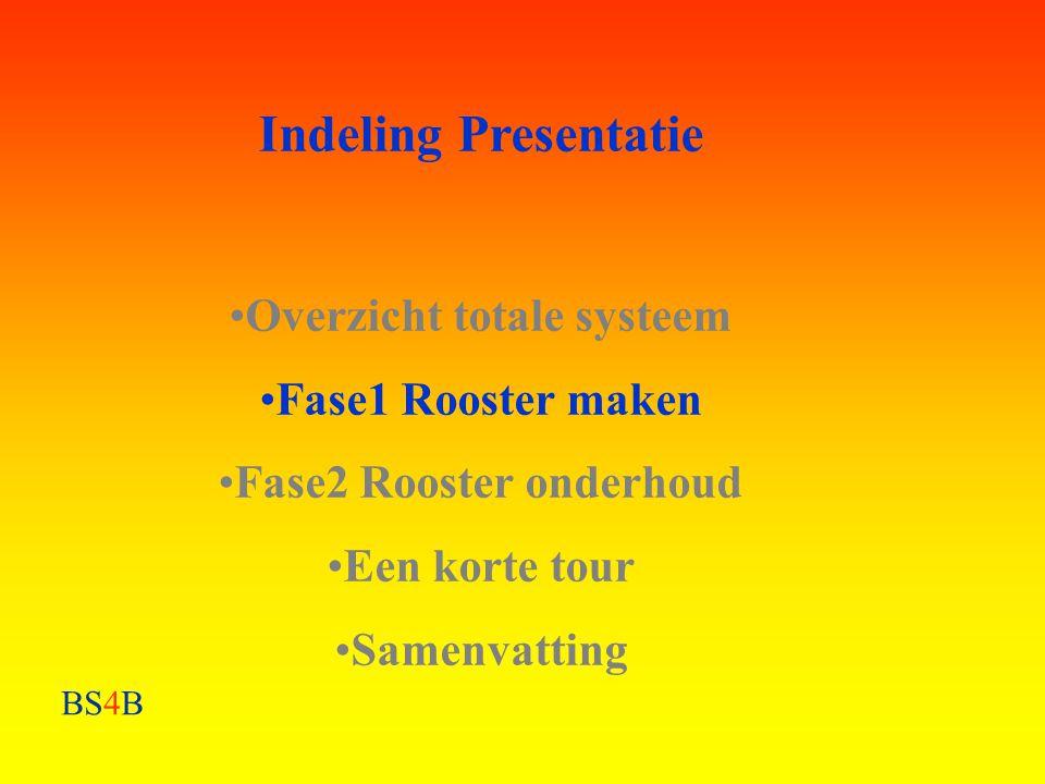 Indeling Presentatie •Overzicht totale systeem •Fase1 Rooster maken •Fase2 Rooster onderhoud •Een korte tour •Samenvatting