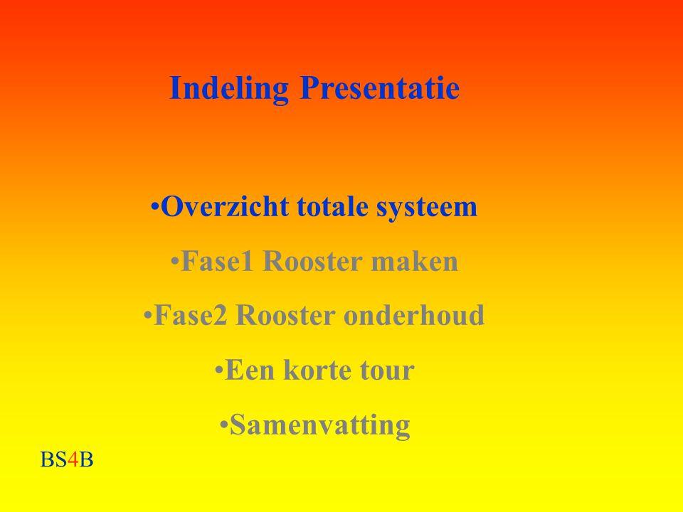 Bestaat uit verschillende onderdelen: •1.Rooster voor de HAP •2.