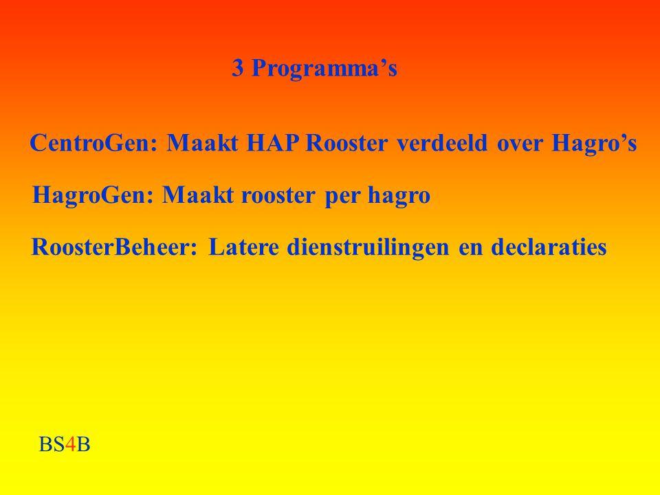 BS4B 3 Programma's CentroGen: Maakt HAP Rooster verdeeld over Hagro's HagroGen: Maakt rooster per hagro RoosterBeheer: Latere dienstruilingen en decla