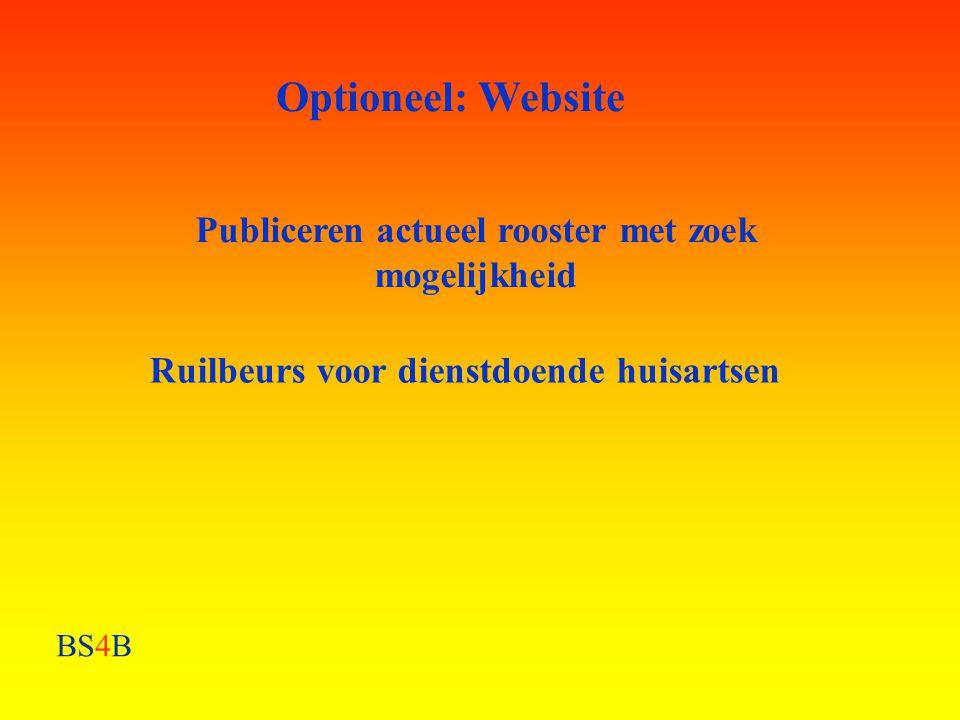 Optioneel: Website Publiceren actueel rooster met zoek mogelijkheid Ruilbeurs voor dienstdoende huisartsen