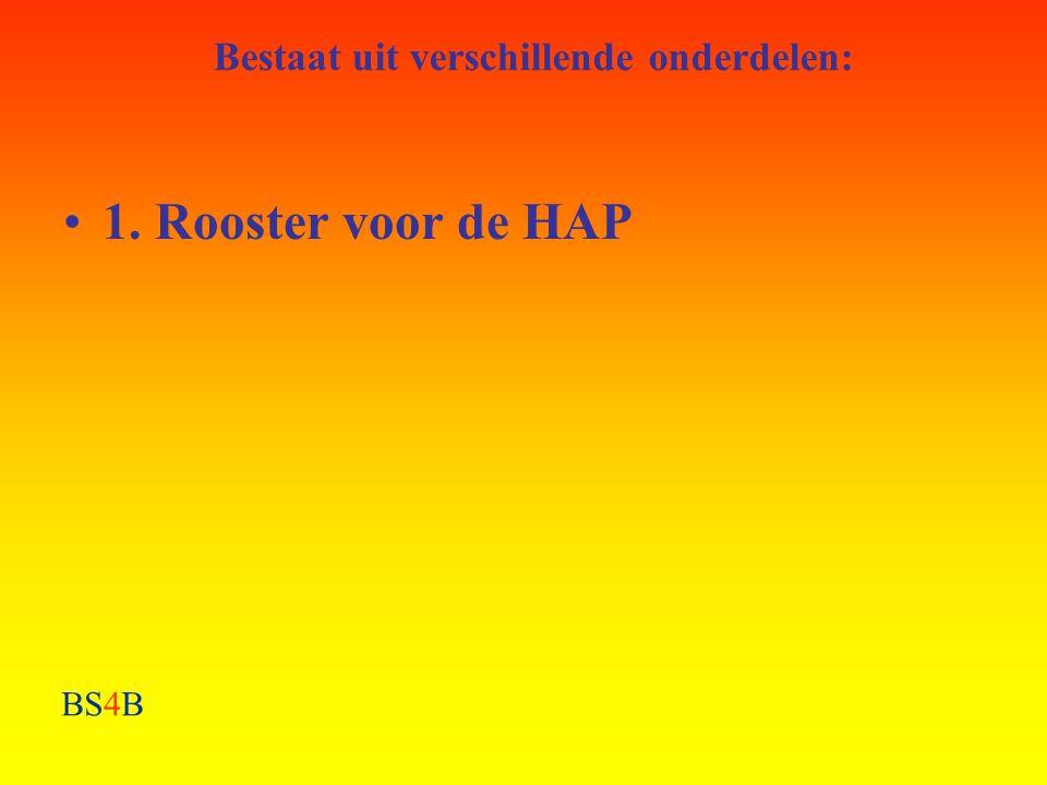 Bestaat uit verschillende onderdelen: •1. Rooster voor de HAP