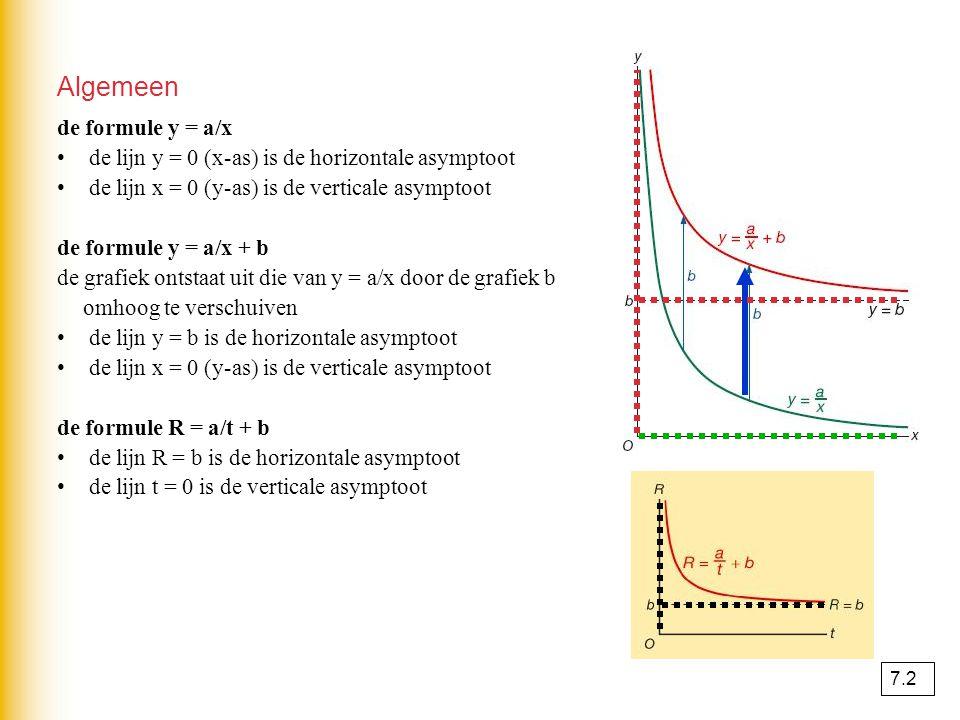Algemeen de formule y = a/x • de lijn y = 0 (x-as) is de horizontale asymptoot • de lijn x = 0 (y-as) is de verticale asymptoot de formule y = a/x + b