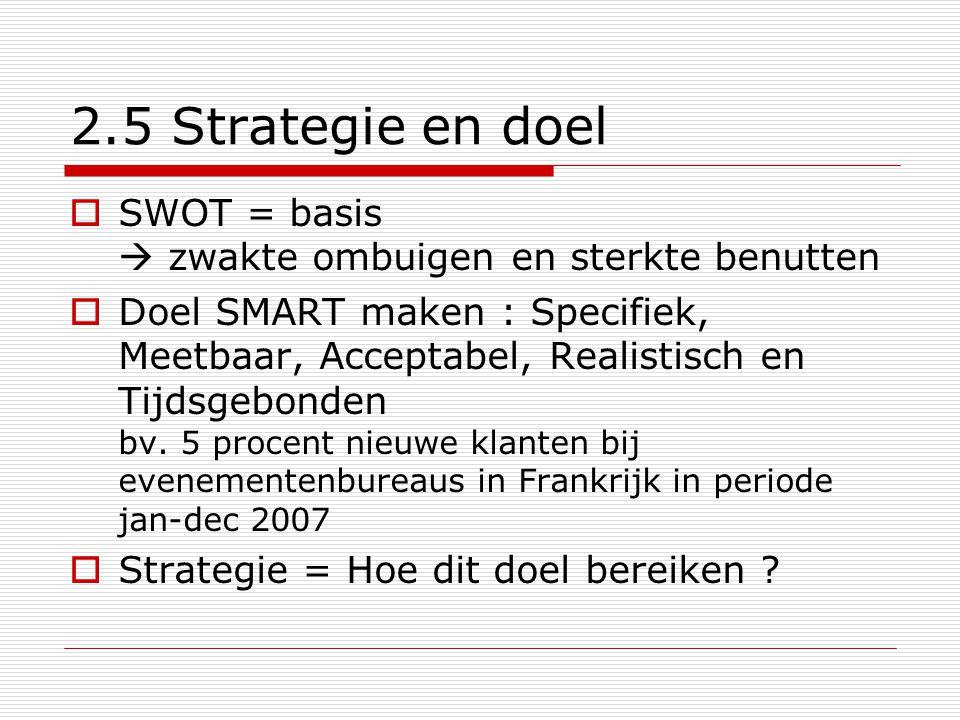 2.5 Strategie en doel  SWOT = basis  zwakte ombuigen en sterkte benutten  Doel SMART maken : Specifiek, Meetbaar, Acceptabel, Realistisch en Tijdsg