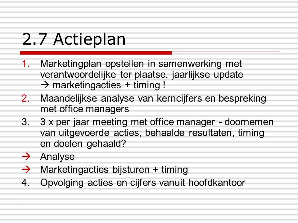 2.7 Actieplan 1.Marketingplan opstellen in samenwerking met verantwoordelijke ter plaatse, jaarlijkse update  marketingacties + timing ! 2.Maandelijk