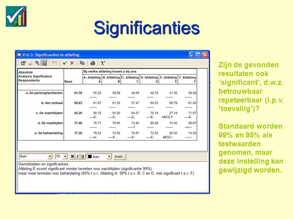 Significanties Zijn de gevonden resultaten ook 'significant', d.w.z.