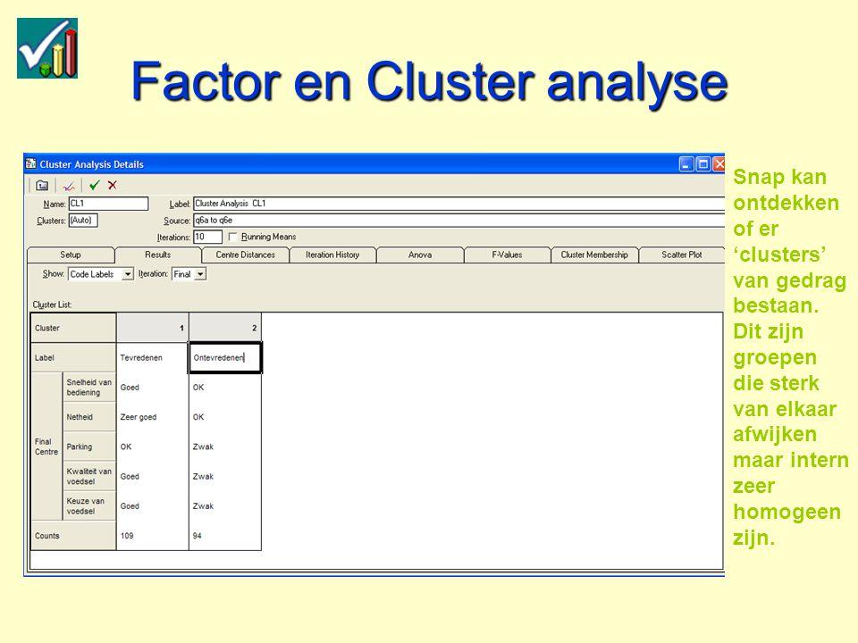 Factor en Cluster analyse Snap kan ontdekken of er 'clusters' van gedrag bestaan.