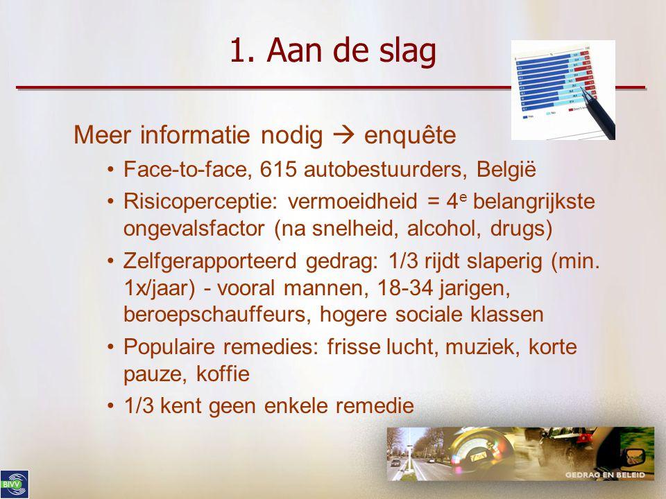1. Aan de slag •Campagne baseren op statistieken en onderzoek •Thema: duidelijk afgelijnd en ondubbelzinnig •België: geen registratie vermoeidheid bij