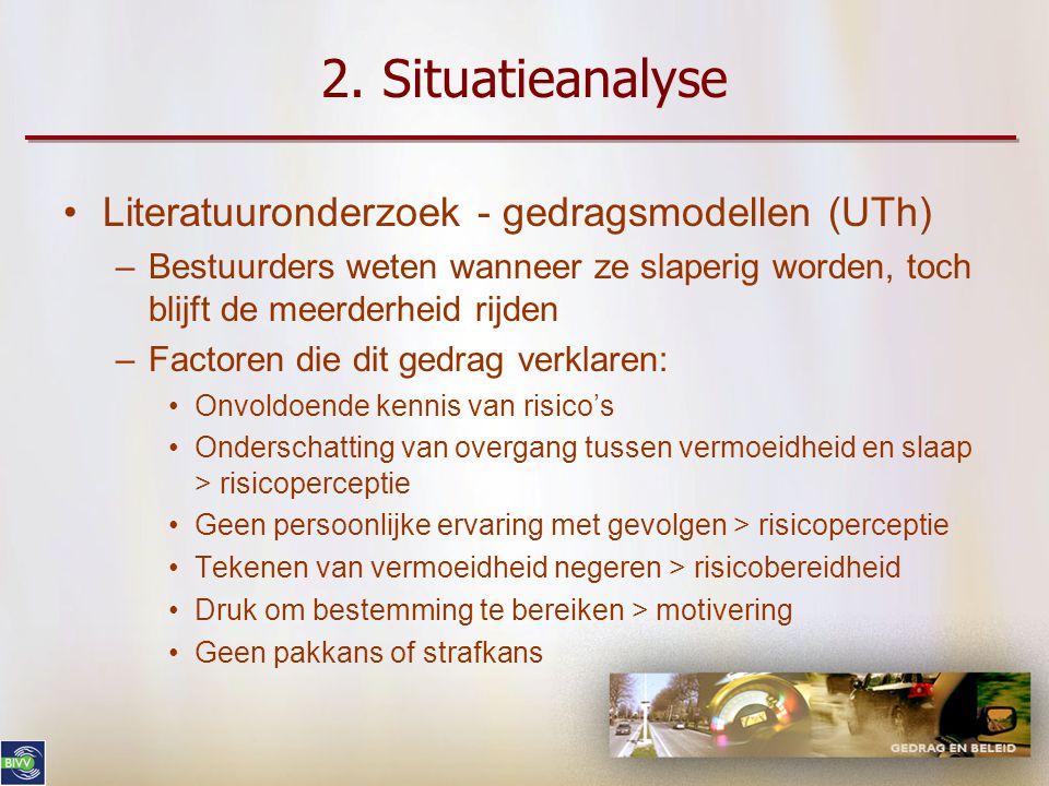 2. Situatieanalyse •Probleem omschrijven •Literatuuronderzoek (ERSO, SWOV,…) –Vermoeidheid beïnvloedt rijgedrag •Half-automatisch mentaal proces •Comp