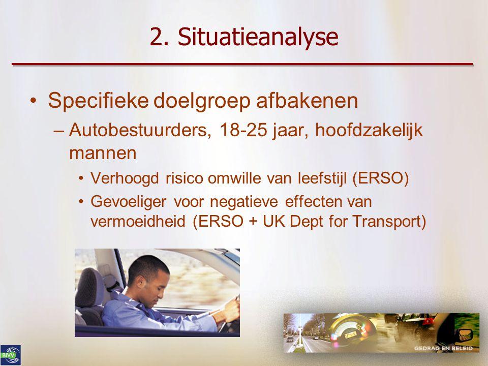 2. Situatieanalyse •Literatuuronderzoek - gedragsmodellen (UTh) –Bestuurders weten wanneer ze slaperig worden, toch blijft de meerderheid rijden –Fact
