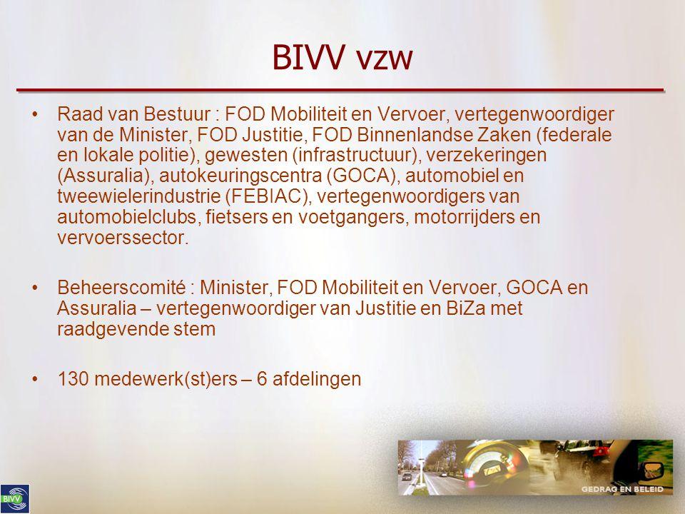 BIVV vzw •Raad van Bestuur : FOD Mobiliteit en Vervoer, vertegenwoordiger van de Minister, FOD Justitie, FOD Binnenlandse Zaken (federale en lokale politie), gewesten (infrastructuur), verzekeringen (Assuralia), autokeuringscentra (GOCA), automobiel en tweewielerindustrie (FEBIAC), vertegenwoordigers van automobielclubs, fietsers en voetgangers, motorrijders en vervoerssector.
