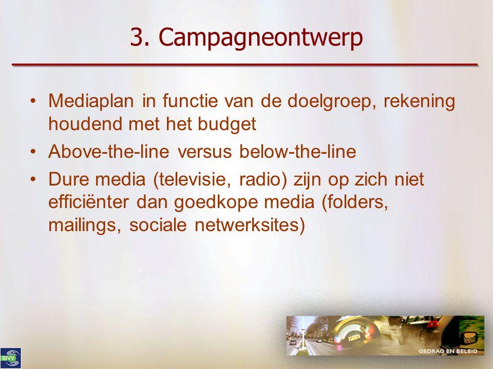 3. Campagneontwerp •Campagne-elementen –radiospots (jongerenzenders, weekendnachten), 3 weken –online campagne: website met informatie + online gamewe
