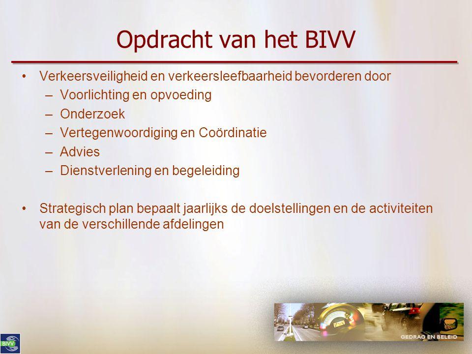Opdracht van het BIVV •Verkeersveiligheid en verkeersleefbaarheid bevorderen door –Voorlichting en opvoeding –Onderzoek –Vertegenwoordiging en Coördinatie –Advies –Dienstverlening en begeleiding •Strategisch plan bepaalt jaarlijks de doelstellingen en de activiteiten van de verschillende afdelingen