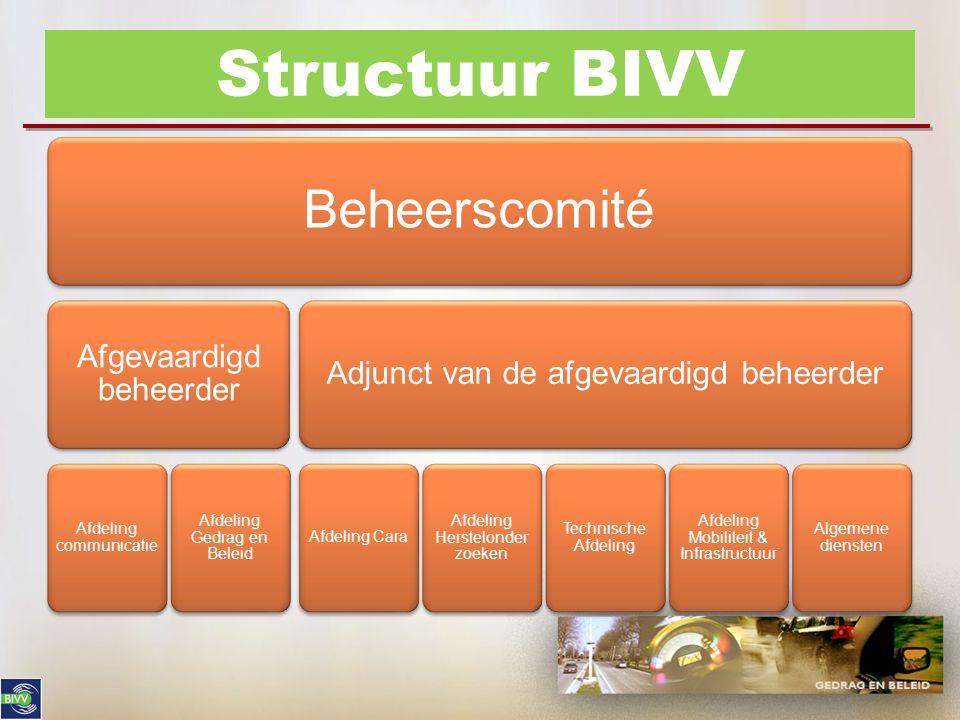 Structuur van het BIVV Structuur BIVV Beheerscomité Afgevaardigd beheerder Afdeling communicatie Afdeling Gedrag en Beleid Adjunct van de afgevaardigd beheerder Afdeling Cara Afdeling Herstelonder zoeken Technische Afdeling Afdeling Mobiliteit & Infrastructuur Algemene diensten