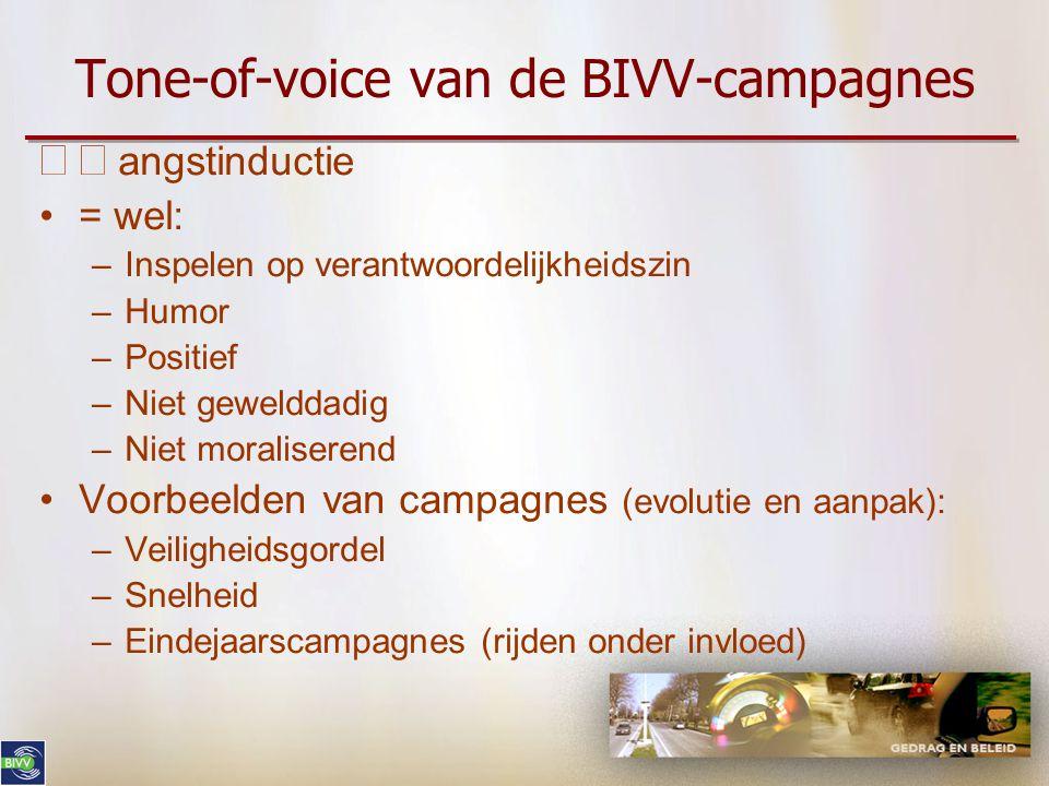 6. Eindrapportage •Resultaten en conclusies bekendmaken –Lessen voor toekomstige campagnes •Focussen op persoonlijke motivatie / sociale drempels •Foc