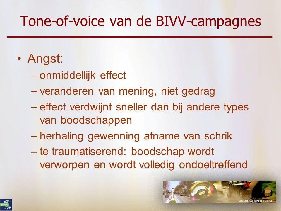 Tone-of-voice van de BIVV-campagnes  angstinductie •= wel: –Inspelen op verantwoordelijkheidszin –Humor –Positief –Niet gewelddadig –Niet moraliserend •Voorbeelden van campagnes (evolutie en aanpak): –Veiligheidsgordel –Snelheid –Eindejaarscampagnes (rijden onder invloed)