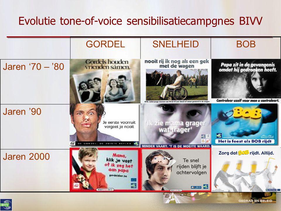 Tone-of-voice: zachte aanpak Campagne Thomas, 6 jaar. Voor altijd 21 september 2004