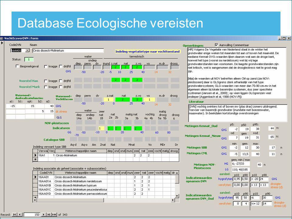 14 Watercycle Research Institute Database Ecologische vereisten