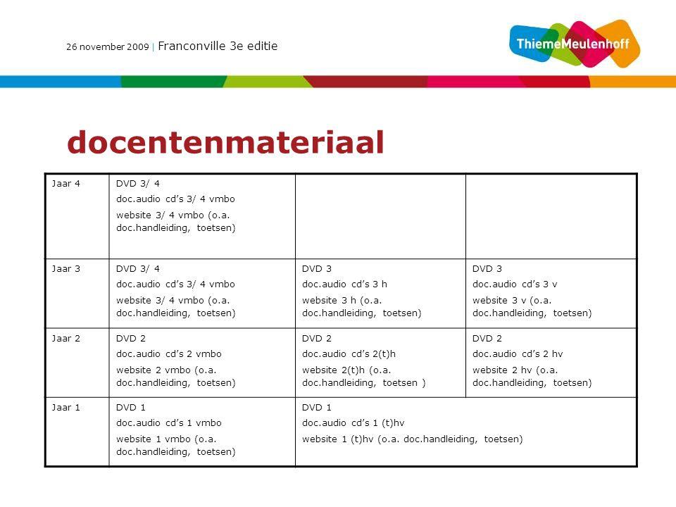 26 november 2009 | Franconville 3e editie docentenmateriaal Jaar 4 DVD 3/ 4 doc.audio cd's 3/ 4 vmbo website 3/ 4 vmbo (o.a.