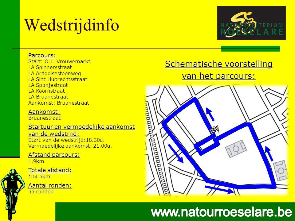 Wedstrijdinfo Schematische voorstelling van het parcours: Parcours: Start: O.L.
