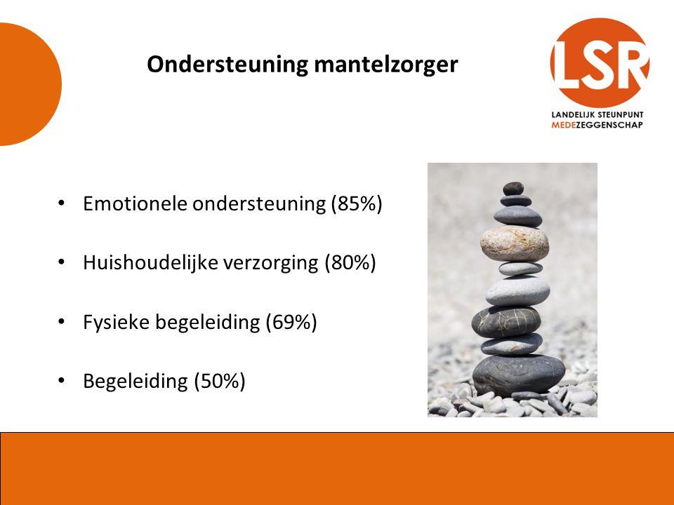 • Emotionele ondersteuning (85%) • Huishoudelijke verzorging (80%) • Fysieke begeleiding (69%) • Begeleiding (50%) Ondersteuning mantelzorger