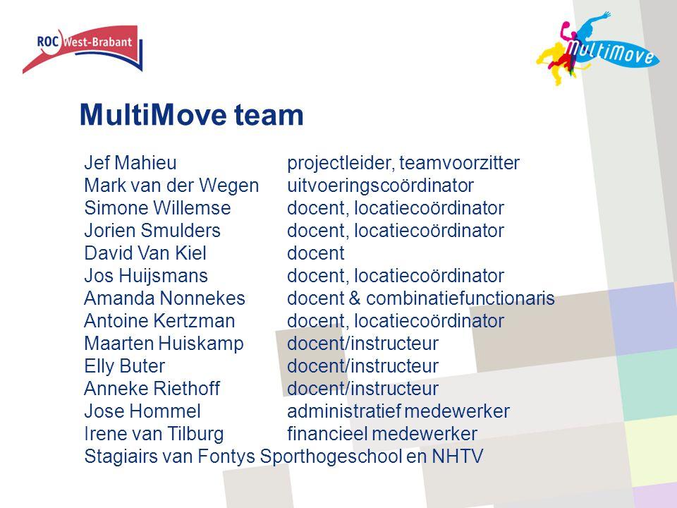 www.multi-move.nl