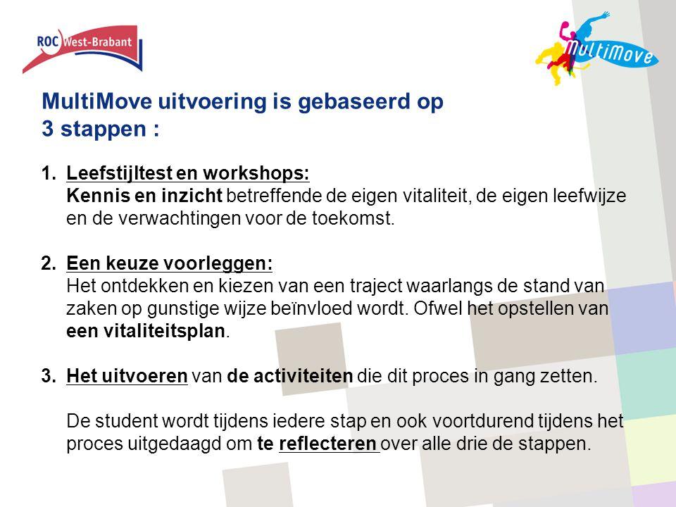 MultiMove uitvoering is gebaseerd op 3 stappen : 1.Leefstijltest en workshops: Kennis en inzicht betreffende de eigen vitaliteit, de eigen leefwijze e