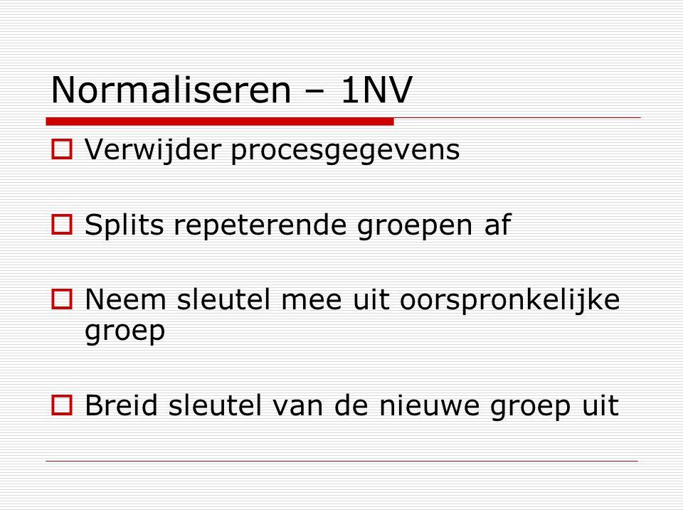 Normaliseren – 1NV  Verwijder procesgegevens  Splits repeterende groepen af  Neem sleutel mee uit oorspronkelijke groep  Breid sleutel van de nieuwe groep uit