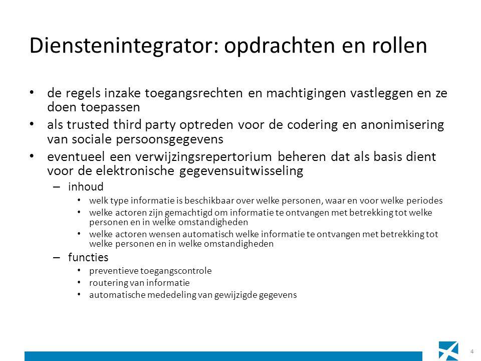 Uitdagingen • het toepassingsgebied van elke dienstenintegrator vastleggen – momenteel aanbeveling van de CBPL – quid in de toekomst wanneer er een Vlaamse CBPL en een Waalse CBPL zal bestaan .