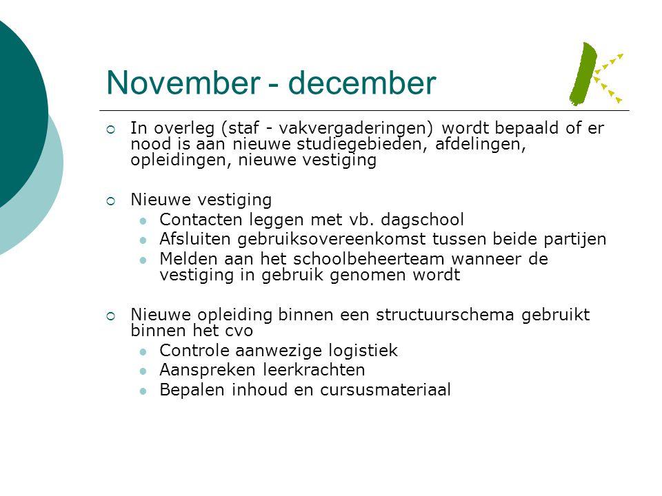 November - december  In overleg (staf - vakvergaderingen) wordt bepaald of er nood is aan nieuwe studiegebieden, afdelingen, opleidingen, nieuwe vest