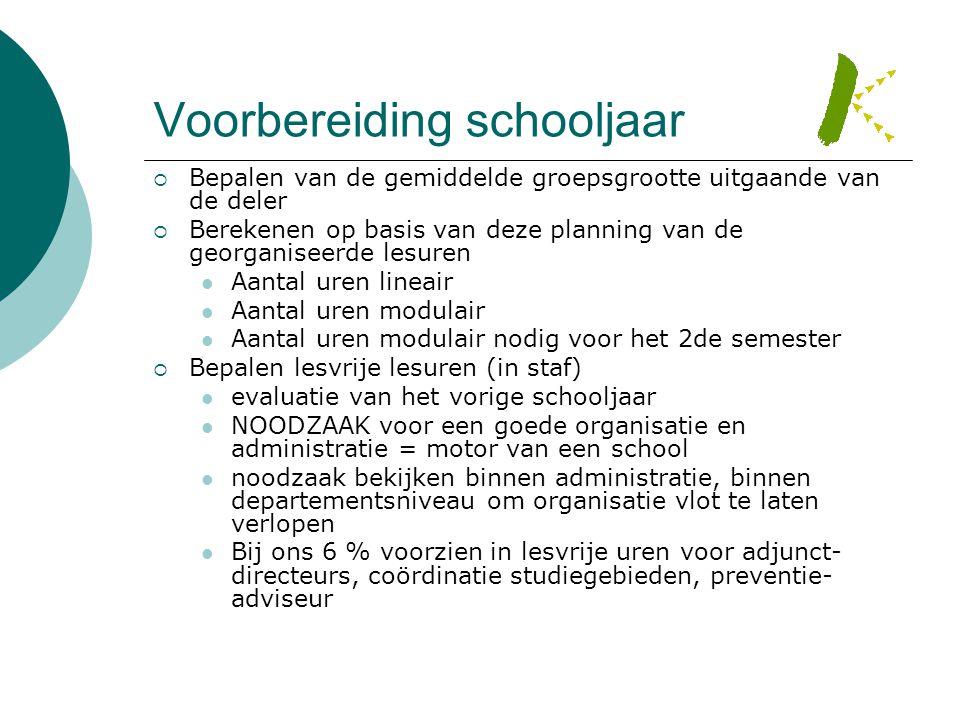 Voorbereiding schooljaar  Bepalen van de gemiddelde groepsgrootte uitgaande van de deler  Berekenen op basis van deze planning van de georganiseerde