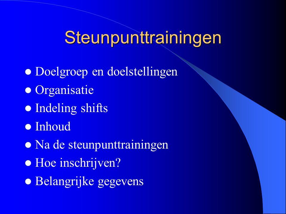 Steunpunttrainingen  Doelgroep en doelstellingen  Organisatie  Indeling shifts  Inhoud  Na de steunpunttrainingen  Hoe inschrijven?  Belangrijk