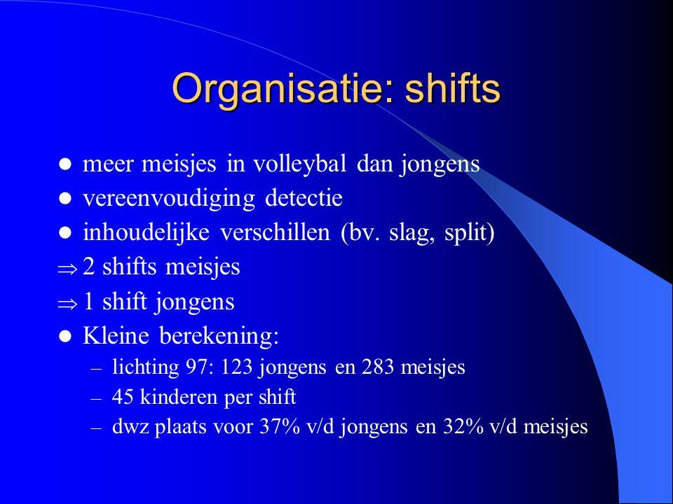 Organisatie: shifts  meer meisjes in volleybal dan jongens  vereenvoudiging detectie  inhoudelijke verschillen (bv. slag, split)  2 shifts meisjes
