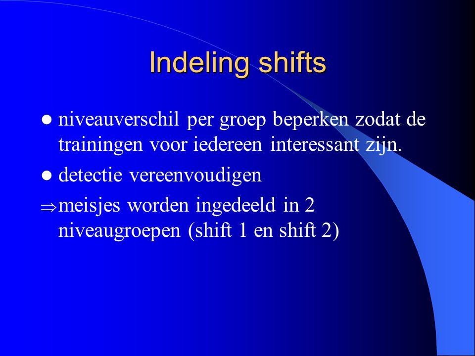 Indeling shifts  niveauverschil per groep beperken zodat de trainingen voor iedereen interessant zijn.  detectie vereenvoudigen  meisjes worden ing