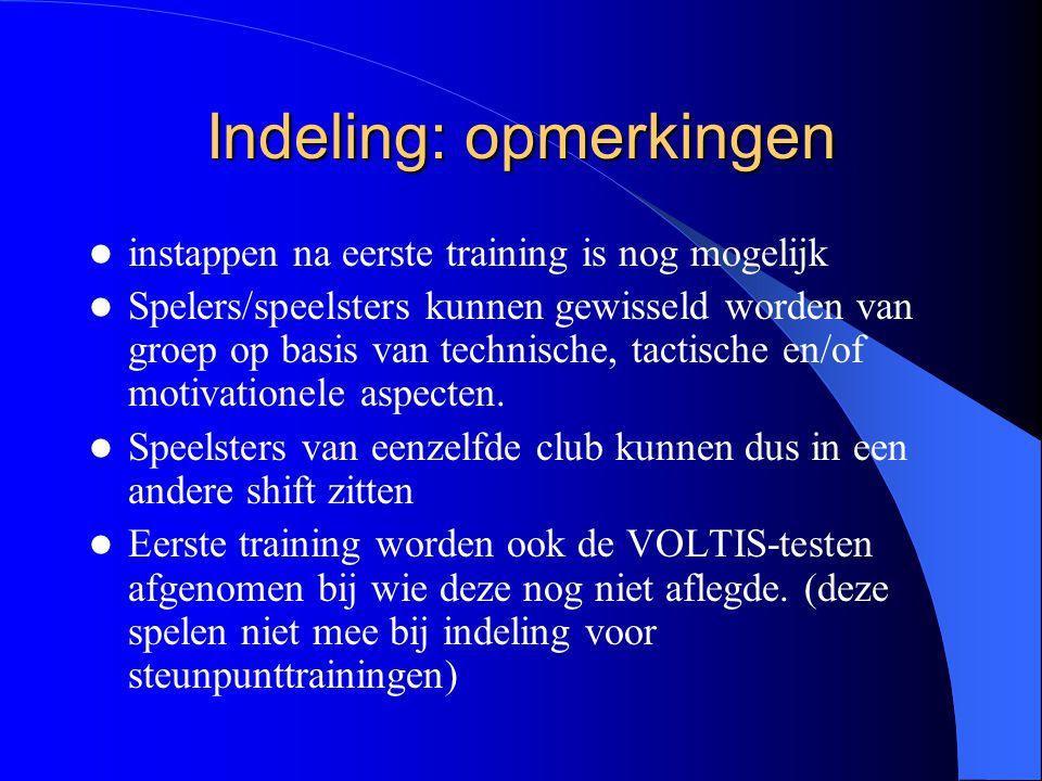 Indeling: opmerkingen  instappen na eerste training is nog mogelijk  Spelers/speelsters kunnen gewisseld worden van groep op basis van technische, t