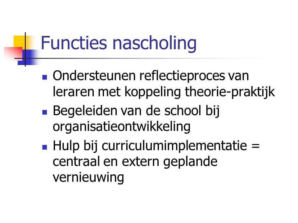 Functies nascholing  Ondersteunen reflectieproces van leraren met koppeling theorie-praktijk  Begeleiden van de school bij organisatieontwikkeling 