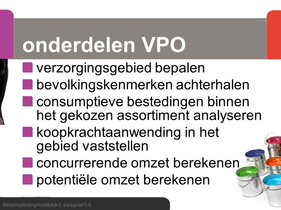 onderdelen VPO verzorgingsgebied bepalen bevolkingskenmerken achterhalen consumptieve bestedingen binnen het gekozen assortiment analyseren koopkrachtaanwending in het gebied vaststellen concurrerende omzet berekenen potentiële omzet berekenen Retailmarketing hoofdstuk 5, paragraaf 5.5
