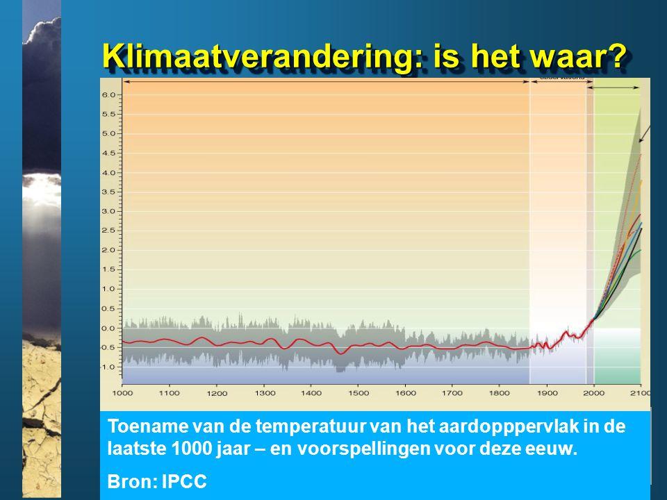 www.climatesoutheast.org.uk Wat zijn de uitdagingen.