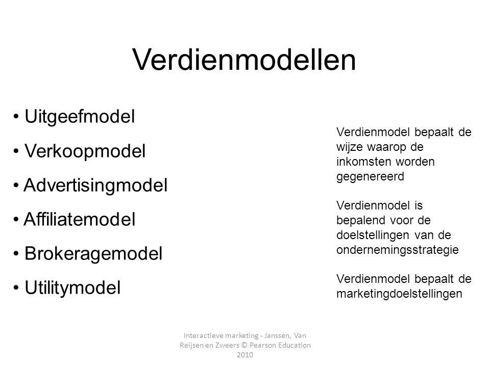 Interactieve marketing - Janssen, Van Reijsen en Zweers © Pearson Education 2010 • Uitgeefmodel • Verkoopmodel • Advertisingmodel • Affiliatemodel • B