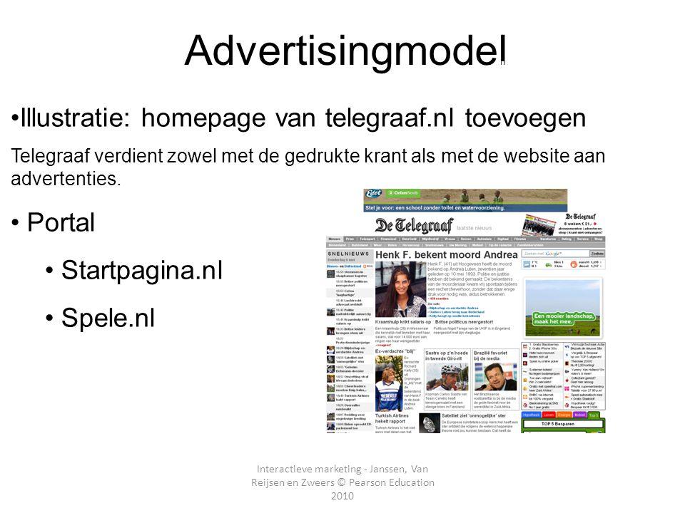 Interactieve marketing - Janssen, Van Reijsen en Zweers © Pearson Education 2010 •Illustratie: homepage van telegraaf.nl toevoegen Telegraaf verdient zowel met de gedrukte krant als met de website aan advertenties.