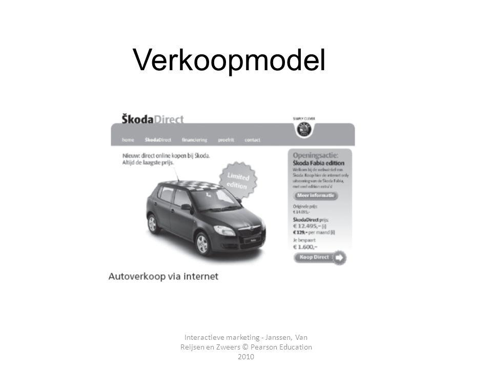 Interactieve marketing - Janssen, Van Reijsen en Zweers © Pearson Education 2010 E- Verkoopmodel Hoofdstuk 2
