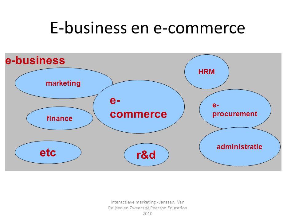 Interactieve marketing - Janssen, Van Reijsen en Zweers © Pearson Education 2010 E-business en e-commerce e-business marketing finance etc e- commerce r&d HRM e- procurement administratie